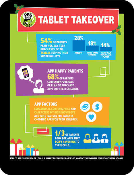 Tablet-Infographic-467